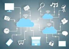 Rede de papel de computação dos dispositivos dos ícones BYOD do entalhe da nuvem Foto de Stock Royalty Free