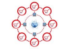 Rede em linha da compra para o mercado global Fotos de Stock