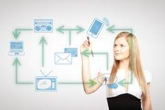 Rede europeia da tecnologia do desenho da mulher ilustração do vetor