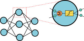 Rede neural artificial Imagem de Stock