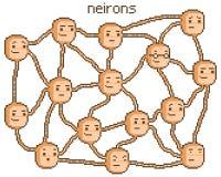 Rede neural do cérebro humano Fotografia de Stock Royalty Free