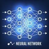 Rede Neural Ilustração do vetor do conceito da aprendizagem de máquina Fotos de Stock Royalty Free