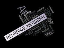REDE NEURONAL - a imagem com palavras associou com a INTELIGÊNCIA ARTIFICIAL do assunto, nuvem da palavra, cubo, letra, imagem, i ilustração stock