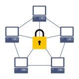 Rede protegida Fotografia de Stock