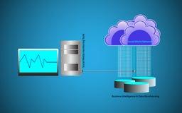 Rede social de CRM dos meios no Internet e ferramentas sociais da monitoração dos meios Fotos de Stock