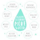 Redenen om meer water te drinken Stock Afbeelding