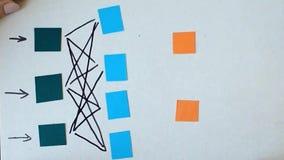 Redes neuronales, el esquema del perceptrón de una sola capa La mano del ` s de las mujeres dibuja un diagrama de los bloques