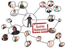 Redes sociales Foto de archivo libre de regalías