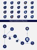 Redigerbar affärsdiagrammall med uppsättningen av symboler Arkivbilder