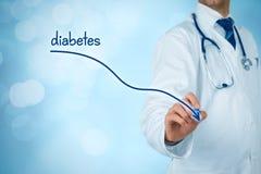 Reducción de la incidencia de la diabetes fotos de archivo libres de regalías