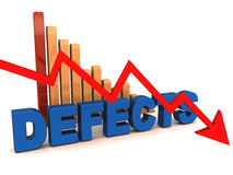 Reduce defects. To meet six sigma process, text, with graph and arrow going down Royalty Free Stock Images