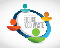 Reduce food waste people cycle sign concept Royalty Free Stock Photo