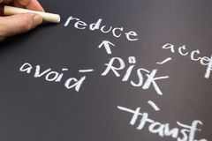 Reduce Risk Stock Image