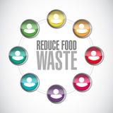 reduza o conceito do sinal da comunidade do desperdício de alimento ilustração royalty free