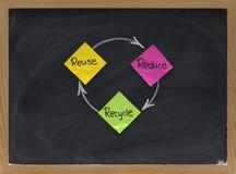 Reduza, reúso e recicl - a conservação do recurso foto de stock royalty free