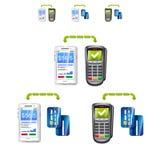 Reeks betalingen met telefoon, terminal en kaarten Stock Foto