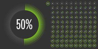 Reeks diagrammen van het cirkelpercentage van 0 tot 100 Royalty-vrije Stock Fotografie