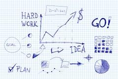 Reeks geschetste elementen van de krabbelbedrijfseconomie infographics Stock Afbeelding