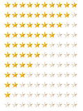 De sterren van de classificatie Stock Afbeeldingen