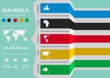 Reeks Infographics-elementen in ons wereldconcept Vector stock illustratie
