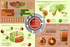 Reeks Koffie en Theeelementen van Infographic met Royalty-vrije Stock Fotografie