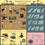 Reeks metallurgiepictogrammen, metaal werkende hulpmiddelen; staalprofielen voor Royalty-vrije Stock Foto