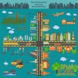 Reeks moderne stadselementen voor het creëren van uw eigen kaarten van ci