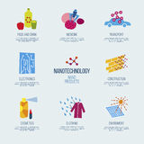 Reeks nanotechnolgy pictogrammen Apliccations van nanotechnologieillus Stock Foto's