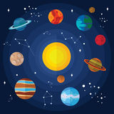Reeks planeten van zonnestelsel Stock Afbeeldingen