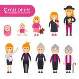 Reeks van cyclus van het leven in een vlakke stijl Vrouwelijke karakters Royalty-vrije Stock Foto