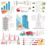 Reeks van vlakke gas en van de gasinstallatie de productielevering van het infographicsgas en gas het opslaan Stock Foto's