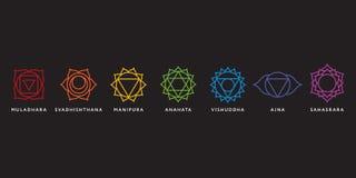 Reeks van zeven chakrasymbolen met namen