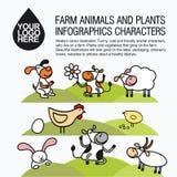 Reeks vlakke ontwerppictogrammen met landbouwbedrijfdieren Royalty-vrije Stock Fotografie