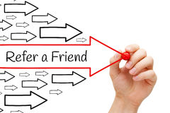 Refer a Friend Arrows Concept. Hand drawing Refer a Friend arrows concept with marker on transparent wipe board. Referral marketing concept Stock Image