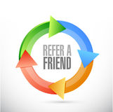 Refer a friend cycle sign concept Stock Image