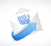 Refer a friend mail sign concept Stock Photos