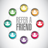 refer a friend network sign concept Stock Image