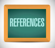 References chalkboard sign concept Royalty Free Stock Images