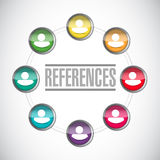 References people diagram sign concept Stock Photo