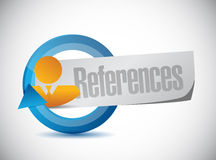 References people sign concept Royalty Free Stock Photos