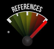 references speedometer sign concept Stock Photography
