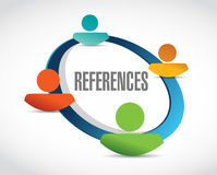References team sign concept Royalty Free Stock Photography