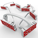Referrals 3d Words Connected Arrows New Customers Word of Mouth. Referrals word connected by arrows to illustrate a business attracting new customers from good Stock Photos
