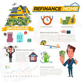 Refinance home with graphic element. debt man and rich man chara Stock Photography
