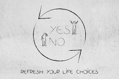 Refresh symbol with Yes and No options with happy and sad man Stock Images