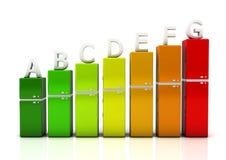 Refrigerator Lizenzfreies Stockbild