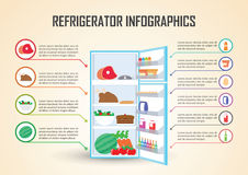 Refrigerator With Food Icons Infographic Elements Royalty Free Stock Photos