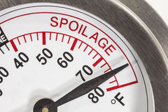 Refrigerator Thermometer Spoilage Area Macro Detail Stock Photo