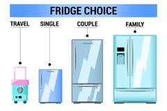 Refrigerator types flat style  illustration on white background. Stock Photo
