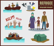 Refugee vector infographic elements Stock Image